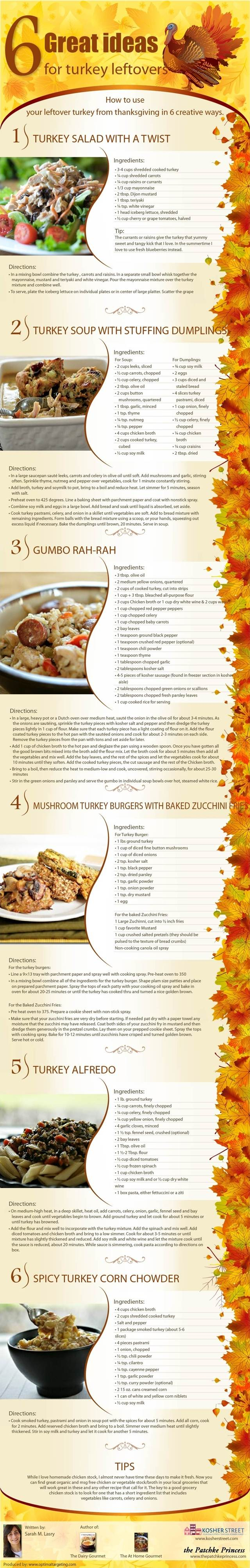 Infographic Outining Six Great Ways to Eat Turkey Leftovers